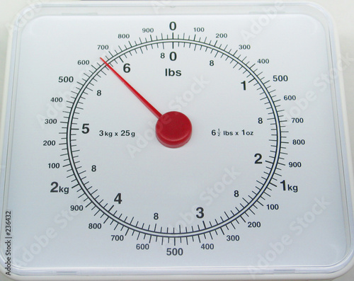 poster of kitchen ware - weighing machine