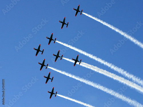 synchronized team flight- flying in formations