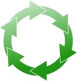 green perpetual circle poster