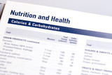calories and carbs poster