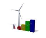 windenergie report poster