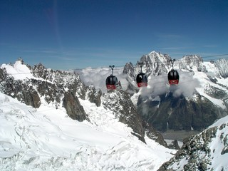 panoramic transport in the mont blanc region