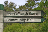 post office sign poster