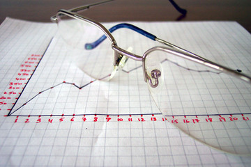 glasses on chart