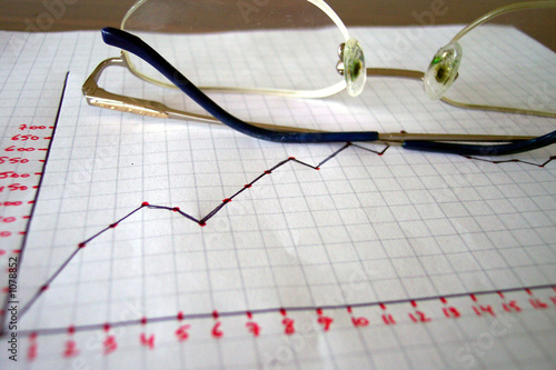 eyeglasses and chart