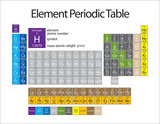 element periodic table poster