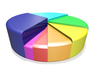 3d multicolored pie chart