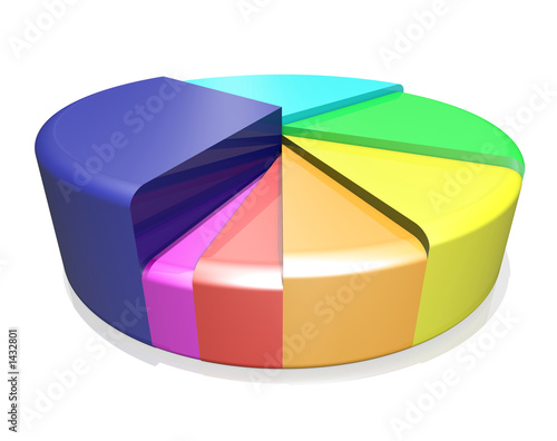 3d multicolored pie chart