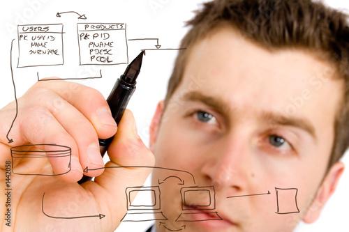 database plan
