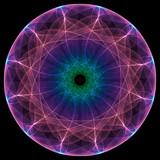 magical circle poster