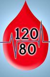 blood pressure poster