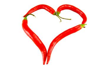 heart figure