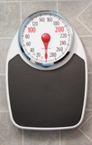 bathroom scale poster