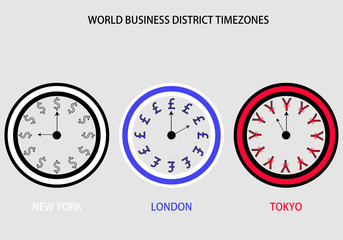 three timezones business concept