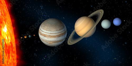 Fotobehang Ruimtelijk solar system