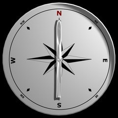 top view of a compass