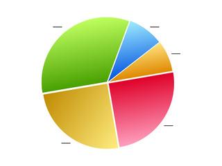 statistiques en camembert