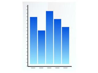 document de statistique