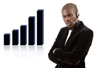 telecom success