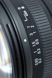 Distance scale of camera lens poster