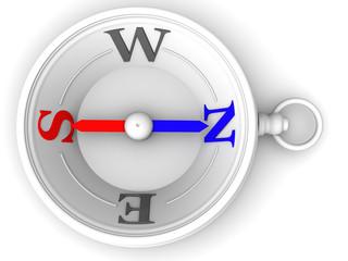 Compasses. 3d