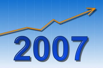 2007 Aufschwung