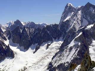 Panorama from the Aiguille du midi