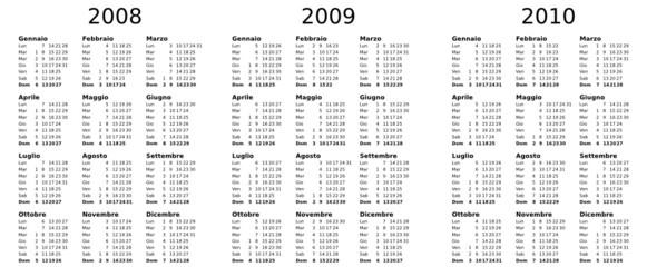 Multiyear Calendar (2008-2009-2010) vector ITALIAN