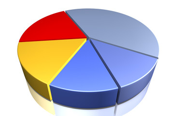 Kreisdiagramm