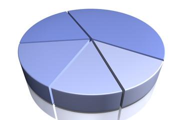 Blaues Kreisdiagramm (verschiedene Farbtöne)