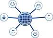 smilie molecule