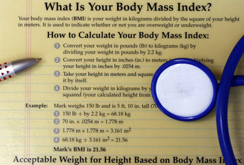 Your Body Mass Index