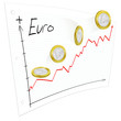 The strength of euro money