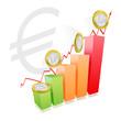 The strength of euro money