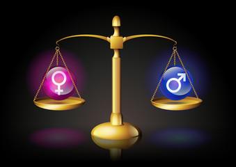 Egalité des sexes