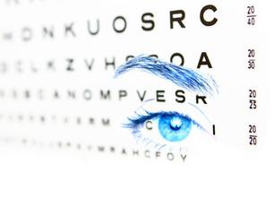 eye test for blue eyes 20-20
