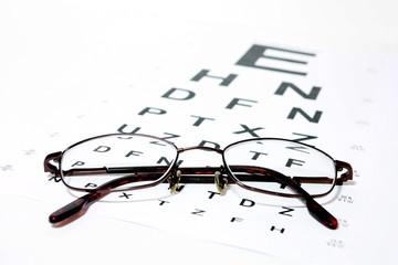 Glasses on eye Snellen Eye Chart