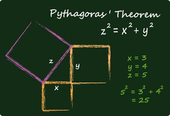 BlackboardPythagorasTheorem