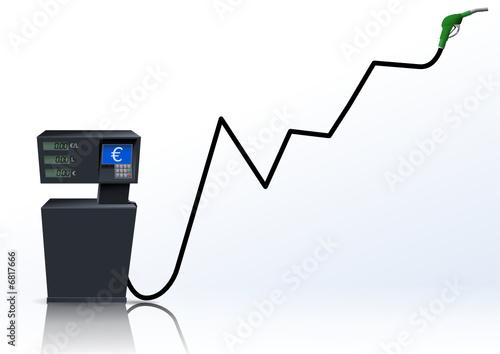 poster of Augmentation du prix des carburants (euro)