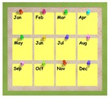 Months notice board poster