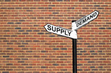 Supply and Demand businees industry signpost poster
