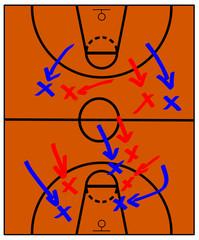 terrain basket 3