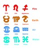 Horoscope: Zodiac signs affinity elements