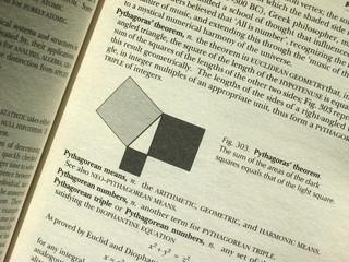 Pythagoras Dictionary Entry