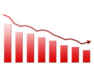 Grafico negativo