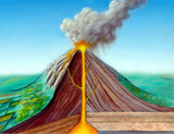 Volcano structure poster
