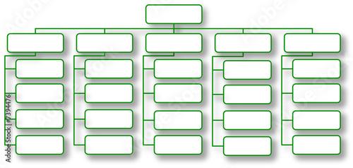 Leinwanddruck Bild Organization Chart