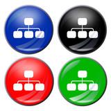 flowchart button poster