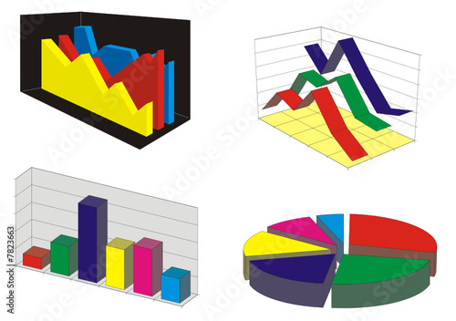 Four different graphic charts