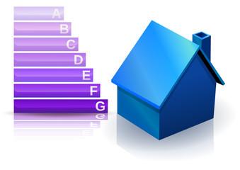 Maison bleu et bilan carbone (reflet)